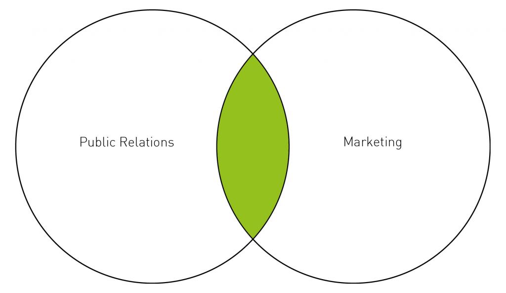 pr_marketing